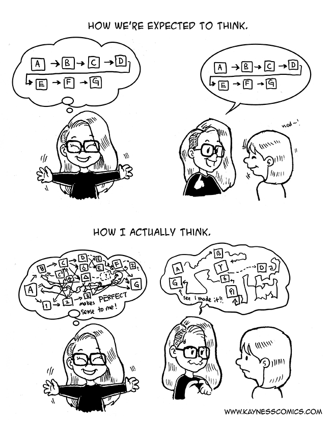 An Introvert's Mind: Expectation vs. Reality